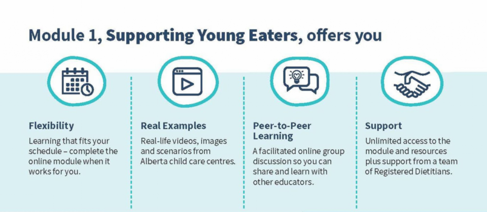 Chart of Supporting Young Eaters